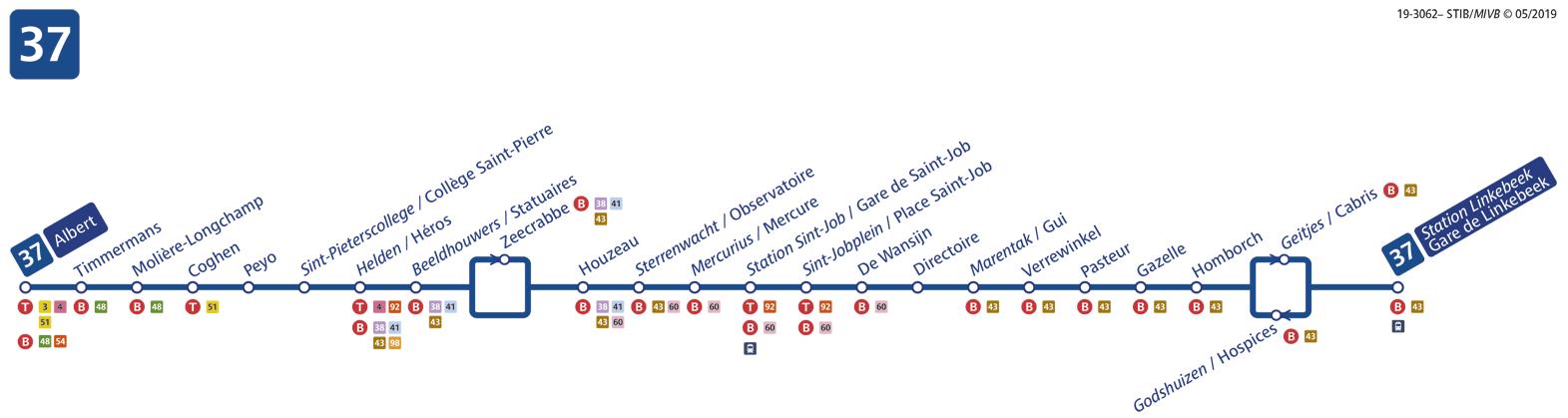 Schema de ligne